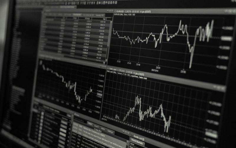 Wykresy giełdowe
